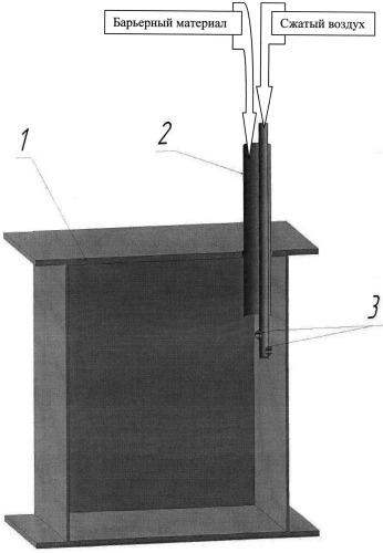 Способ заполнения реакторных пространств сыпучим барьерным материалом при выводе реакторов из эксплуатации по варианту захоронения на месте