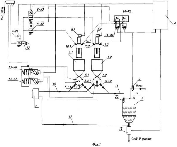 Система автоматической подачи и циркуляции суспензий и растворов в проточной измерительной ячейке анализаторов