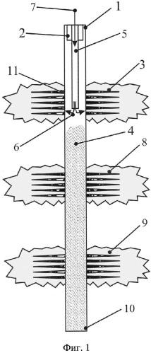Способ поинтервальной обработки призабойной зоны пластов газовой скважины