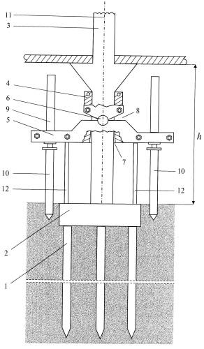 Способ вдавливания свай и/или других строительных конструкций и устройство для его реализации