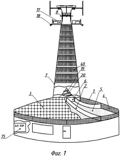 Многофункциональная автономная гибридная электрозарядная станция