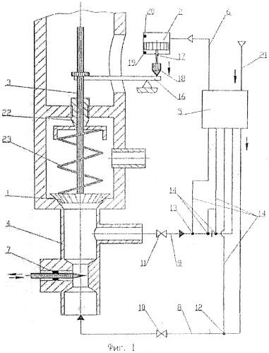 Устройство для проверки давления настройки предохранительного клапана