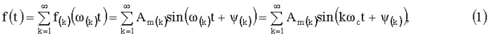 Способ определения начальной фазы колебания гармоники несинусоидального периодического электрического сигнала