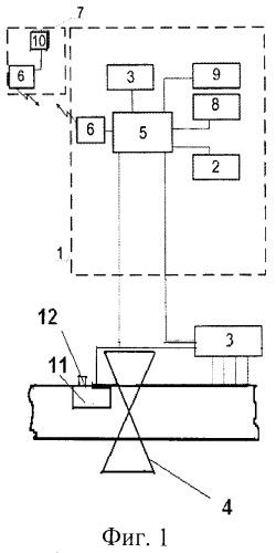 Система для контроля и регулирования режима работы трубопровода
