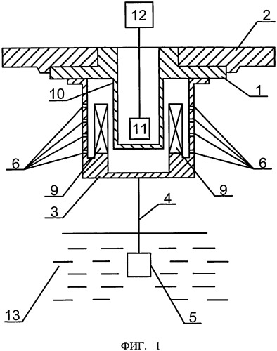 Устройство для измерения уровня жидкости