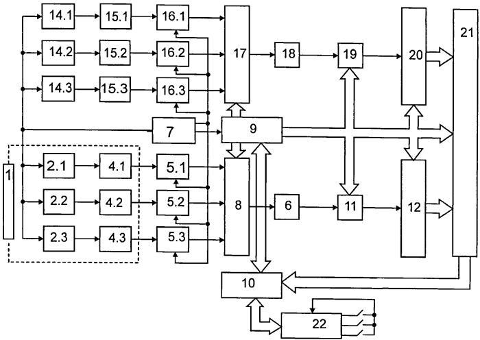 Устройство для определения параметров магнитного поля