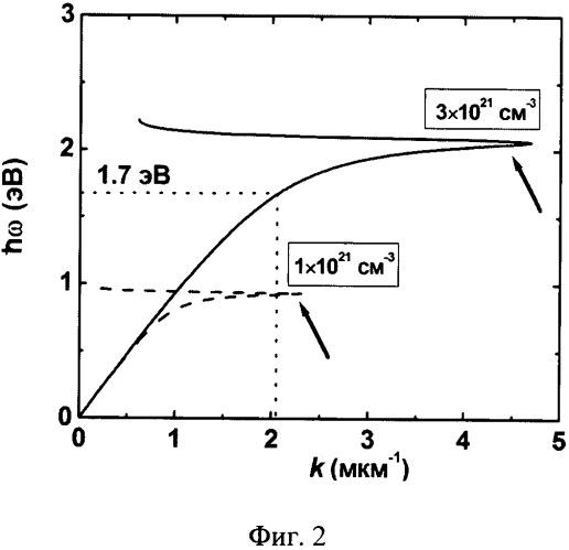 Способ формирования субдифракционной квазирегулярной одно-и двумерной нанотекстуры поверхности материалов и устройство для его осуществления
