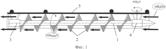 Способ установки гребного винта спиралевидной формы (вариант русской логики - версия 1)