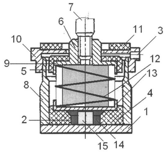 Виброизолятор кочетова с последовательно соединенными упругодемпфирующими элементами