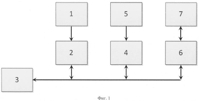 Способ управления гибридной силовой установкой локомотива и система управления для его реализации