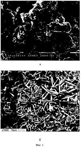 Способ получения материала на основе оксидного гексагонального ферримагнетика с w-структурой и материал, полученный этим способом