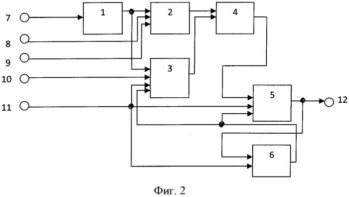 Система контроля доступа к ресурсам компьютерной системы с субъектом исходный пользователь, эффективный пользователь, процесс
