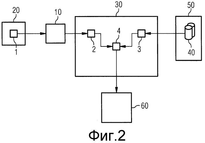 Компьютеризованный контроль потребления энергии средства транспорта