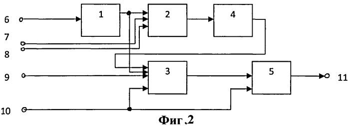 Система контроля доступа к ресурсам компьютерной системы с субъектом доступа пользователь, процесс