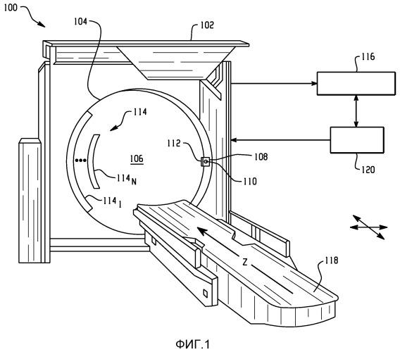 Система визуализации с массивом из множества детекторов