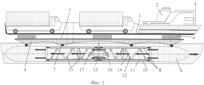 Способ реактивного движения грузового судна и повышения его маневренности в ограниченной водной зоне (вариант русской логики - версия 2)
