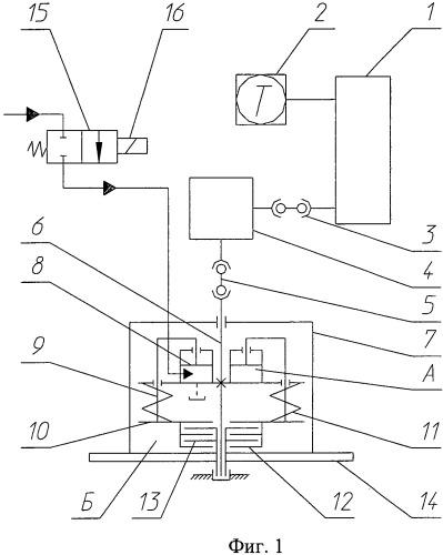 Привод вентилятора системы охлаждения транспортного средства (варианты)