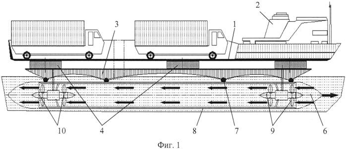 Способ реактивного движения грузового судна и повышения его маневренности в ограниченной водной зоне (вариант русской логики - версия 1)