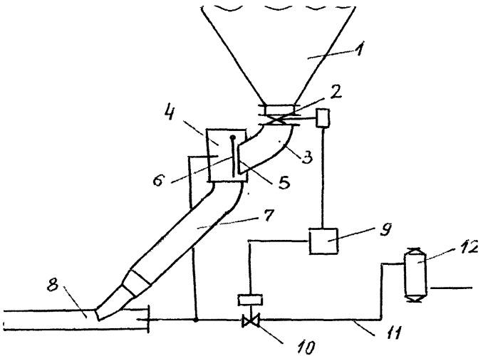 Устройство для пневмотранспорта порошкообразных и зернистых материалов из бункеров