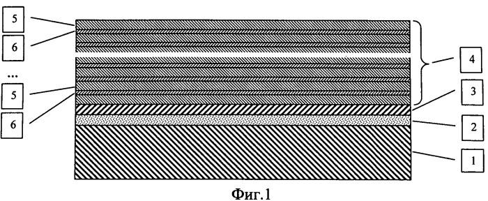Многослойное защитное покрытие для конструкционных материалов
