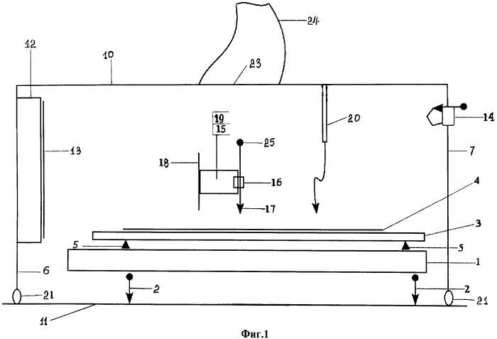 Устройство для определения свойств поверхностей материалов