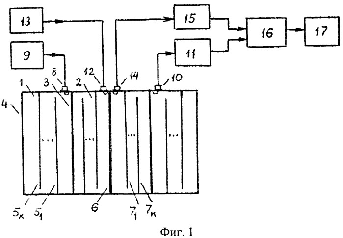 Устройство для измерения физических свойств жидкости в емкости