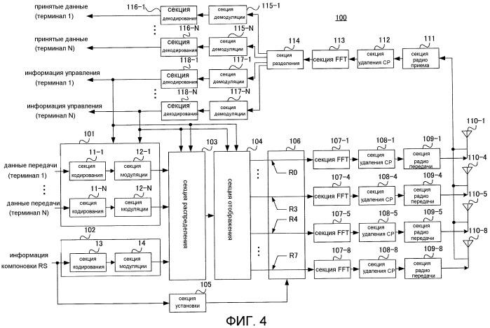 Способ отображения опорного сигнала и устройство базовой станции беспроводной связи