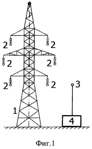 Способ косвенного контроля температуры провода воздушных линий электропередачи