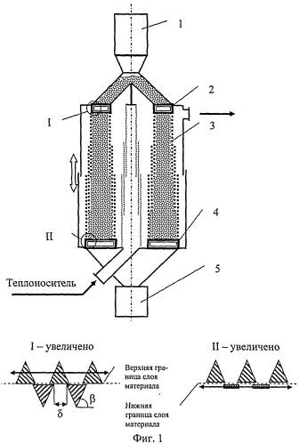 Сушилка периодического действия для гранулированных полимерных материалов с адаптивным объемом сушильной камеры