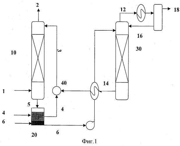 Самоконцентрирующийся абсорбент для отделения кислотного газа