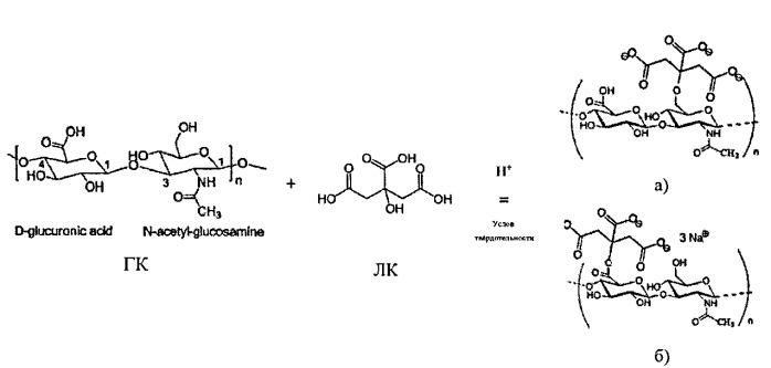 Твердофазный способ получения водорастворимого биоактивного нанокомпозита на основе модифицированной лимонной кислотой гиалуроновой кислоты и наночастиц золота
