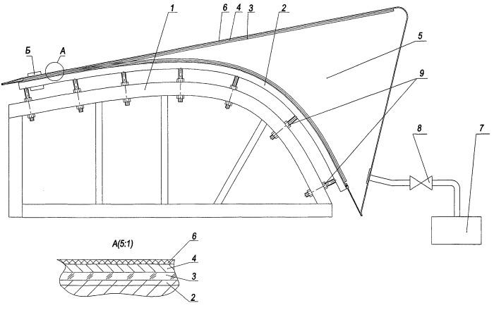 Устройство для формирования ударопрочных прозрачных недеформирующихся полимерных материалов