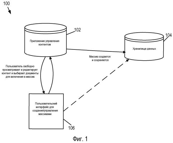 Технологии для управления постоянными массивами документов