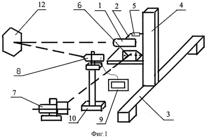Устройство определения пространственной ориентации объектов