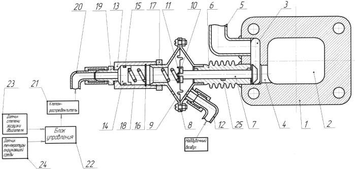 Устройство для регулирования давления наддува двигателя внутреннего сгорания
