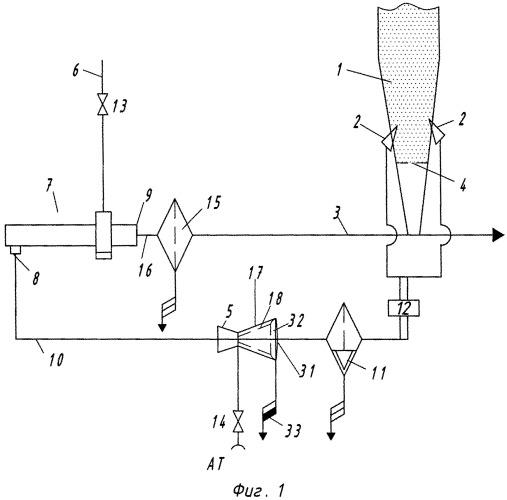 Устройство для пневматического транспортирования сыпучего материала