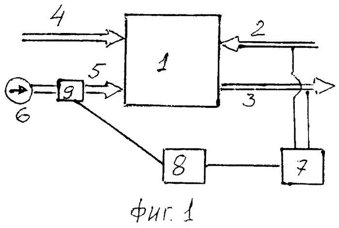 Способ автоматического регулирования соотношения топливо-воздух в топке котла