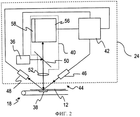 Измерительно - преобразовательное устройство для спектрально-разрешенного сканирования ценных документов и соответствующий способ