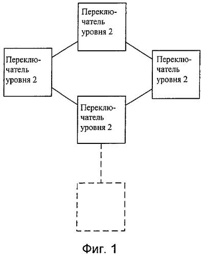 Процедура реализации членства в нескольких группах многоадресной передачи различных провайдеров
