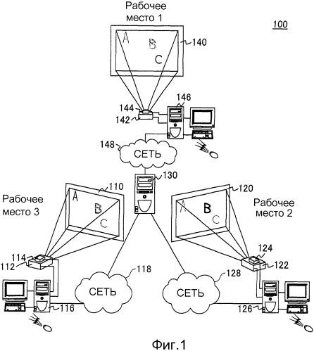 Устройство для совместного использования вычерчиваемого изображения на множестве рабочих мест, система совместного использования вычерчиваемого изображения на множестве рабочих мест, способ, выполняемый посредством устройства совместного использования вычерчиваемого изображения на множестве рабочих мест, программа и носитель записи