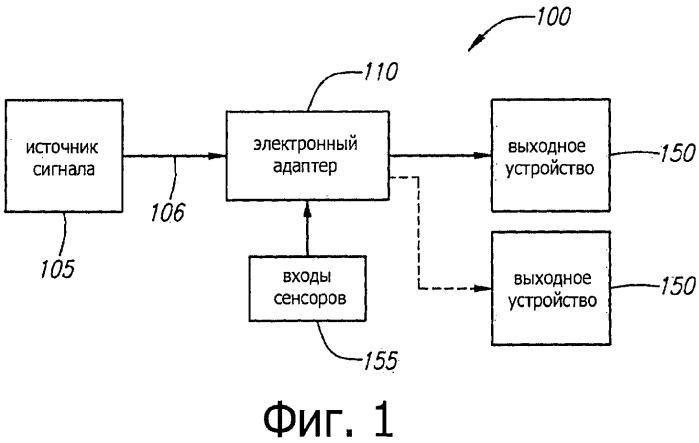 Электронный адаптер для селективной модификации аудио- или видеоданных для использования с выходным устройством