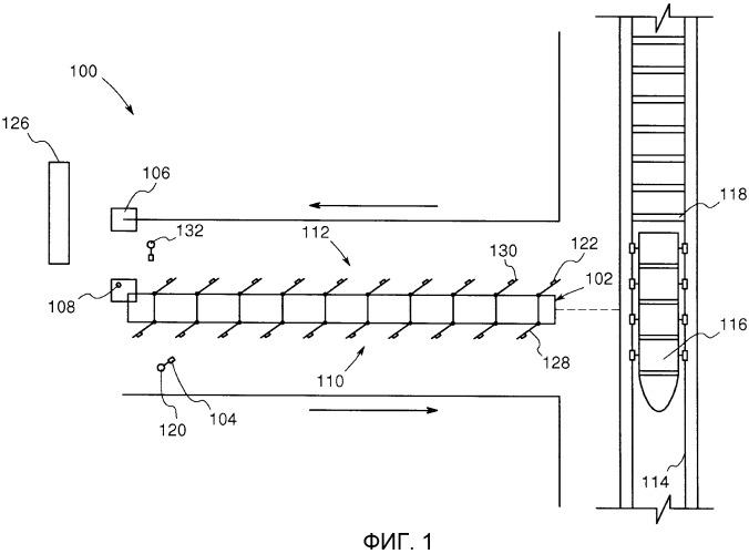 Способ и система камер хранения