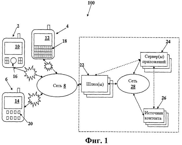 Устройство, система и способ предоставления распределенных онлайн-услуг