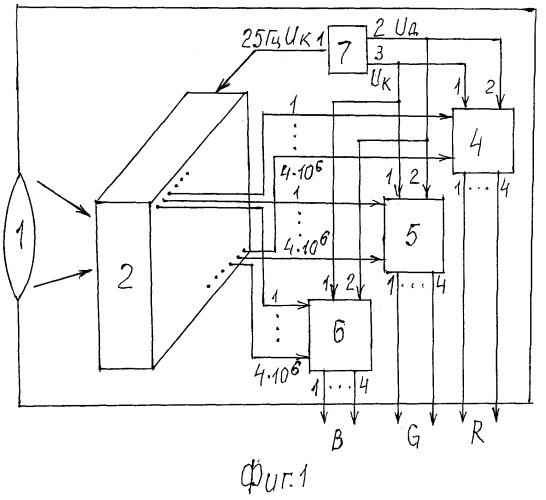 Устройство оцифровывания изображения кадра