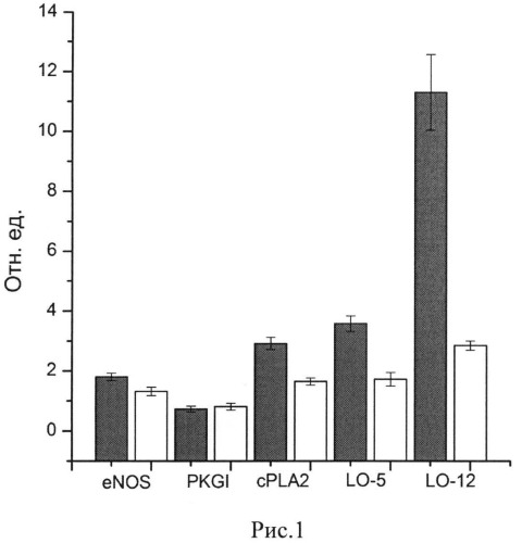 Композиция антиоксидантного состава, направленного на подавление окислительного стресса при диабете 2 типа
