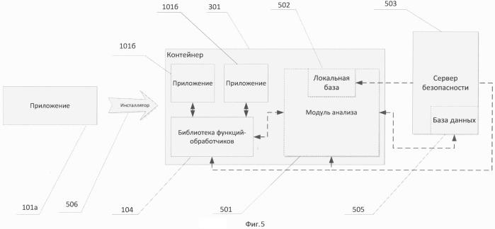 Система и способ обнаружения вредоносного программного обеспечения путем создания изолированной среды