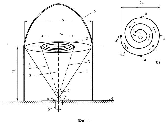 Коническая ультракоротковолновая антенна
