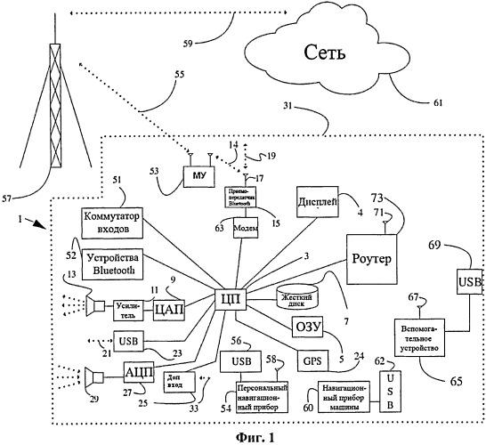 Способ и система управления приложением интернет радио в транспортном средстве