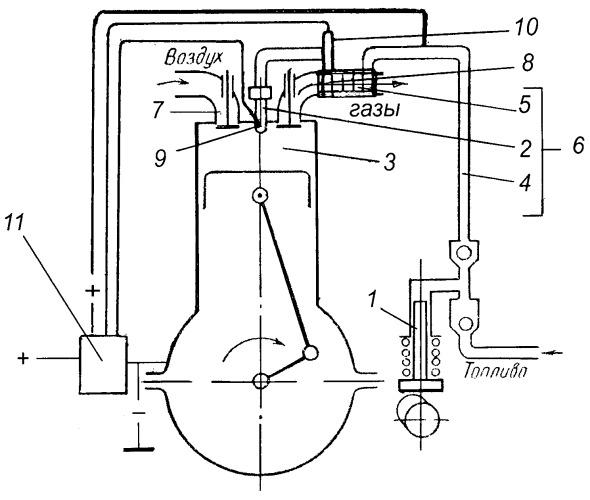 Способ воспламенения топлива в двигателях внутреннего сгорания и устройство для его осуществления