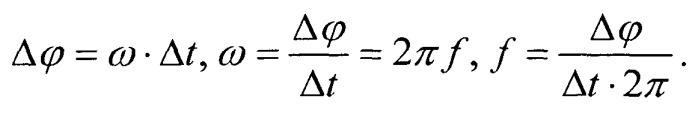 Способ и устройство формирования опорного сигнала вычислительными средствами в системах частотной и фазовой синхронизации широкополосных систем связи